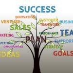 Wie Kunden online motiviert werden