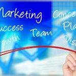 Ein Tool, neun Käufertypen – so funktioniert das Personality Check Tool für personalisiertes Marketing!
